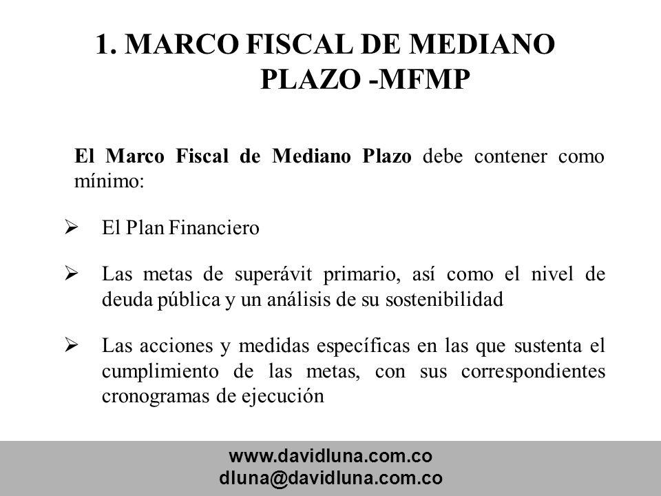 www.davidluna.com.co dluna@davidluna.com.co 1. MARCO FISCAL DE MEDIANO PLAZO -MFMP El Marco Fiscal de Mediano Plazo debe contener como mínimo: El Plan