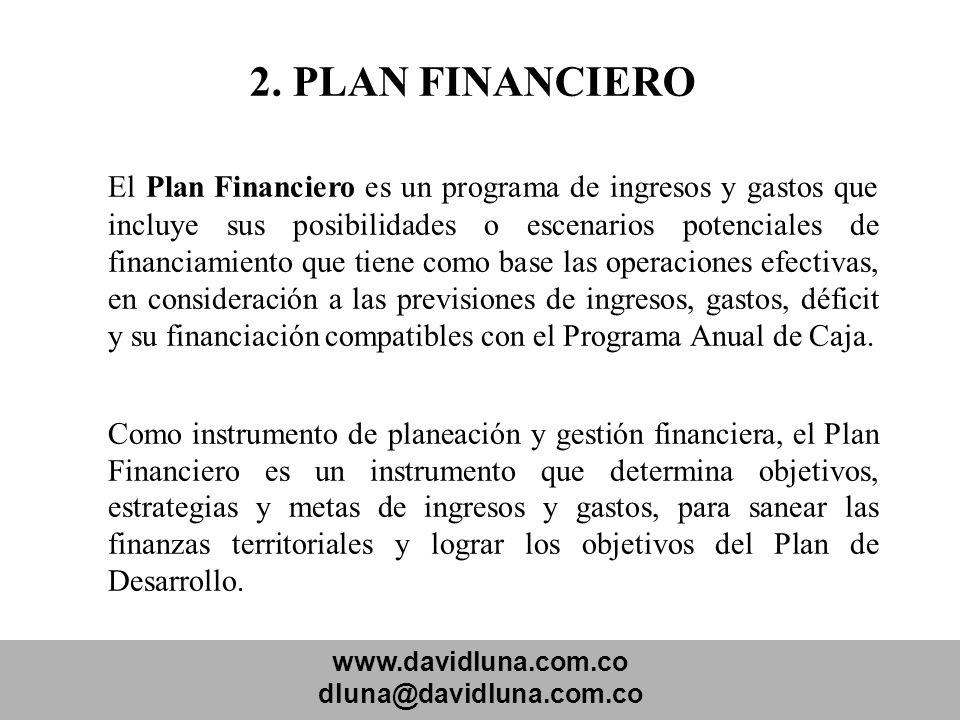 www.davidluna.com.co dluna@davidluna.com.co 2. PLAN FINANCIERO El Plan Financiero es un programa de ingresos y gastos que incluye sus posibilidades o