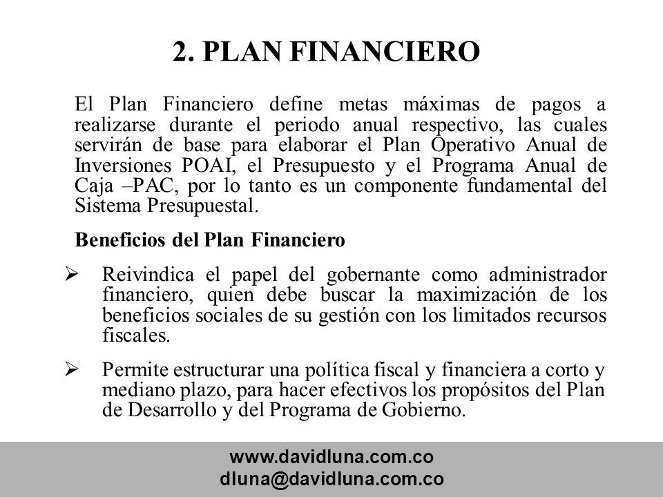 www.davidluna.com.co dluna@davidluna.com.co 2. PLAN FINANCIERO El Plan Financiero define metas máximas de pagos a realizarse durante el periodo anual