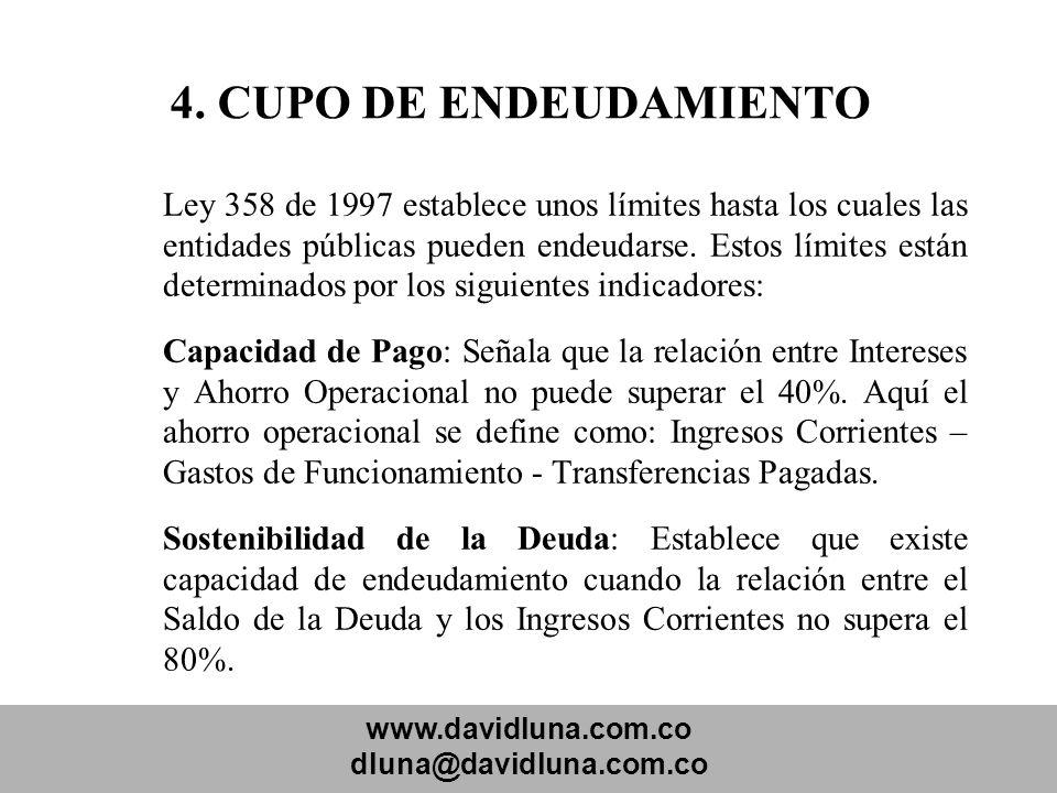 www.davidluna.com.co dluna@davidluna.com.co 4. CUPO DE ENDEUDAMIENTO Ley 358 de 1997 establece unos límites hasta los cuales las entidades públicas pu