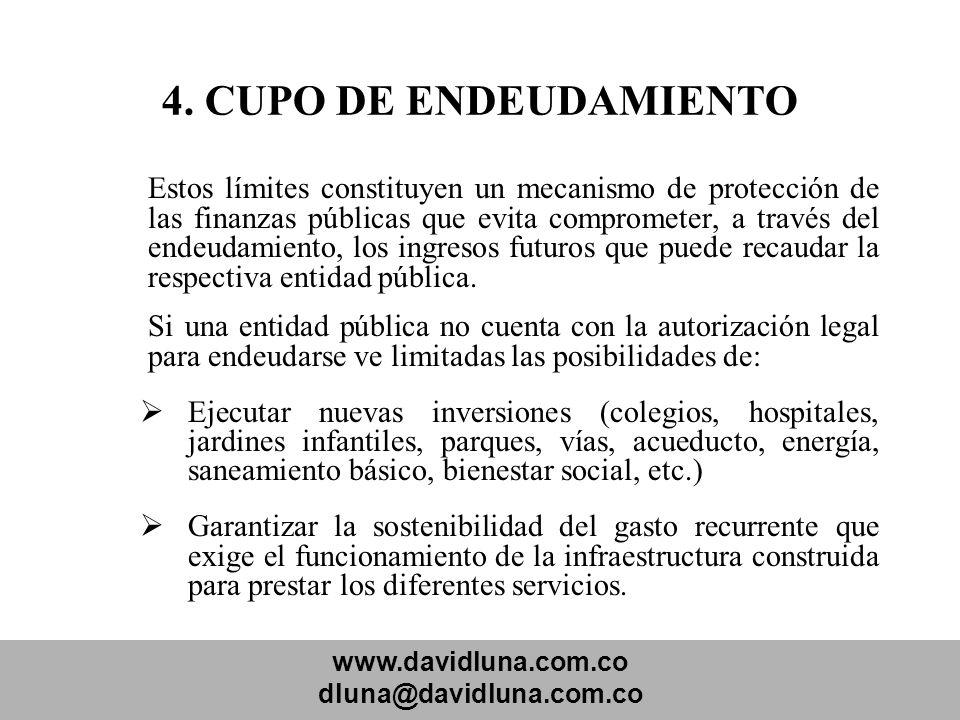 www.davidluna.com.co dluna@davidluna.com.co 4. CUPO DE ENDEUDAMIENTO Estos límites constituyen un mecanismo de protección de las finanzas públicas que