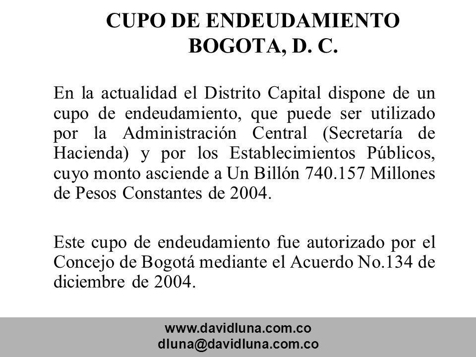 www.davidluna.com.co dluna@davidluna.com.co CUPO DE ENDEUDAMIENTO BOGOTA, D. C. En la actualidad el Distrito Capital dispone de un cupo de endeudamien