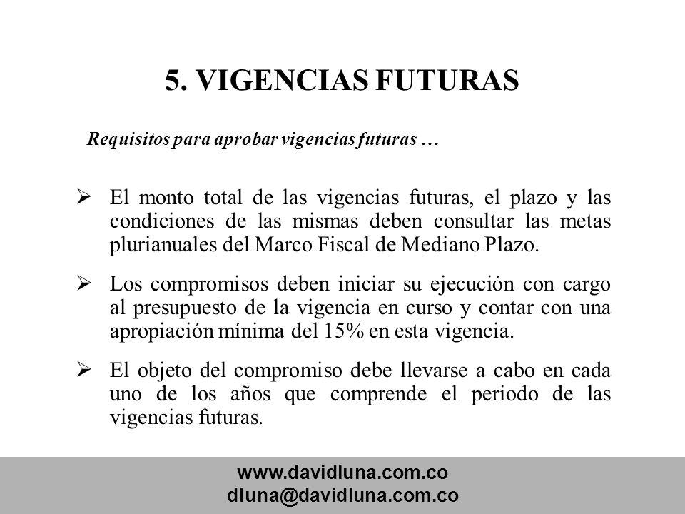 www.davidluna.com.co dluna@davidluna.com.co 5. VIGENCIAS FUTURAS Requisitos para aprobar vigencias futuras … El monto total de las vigencias futuras,