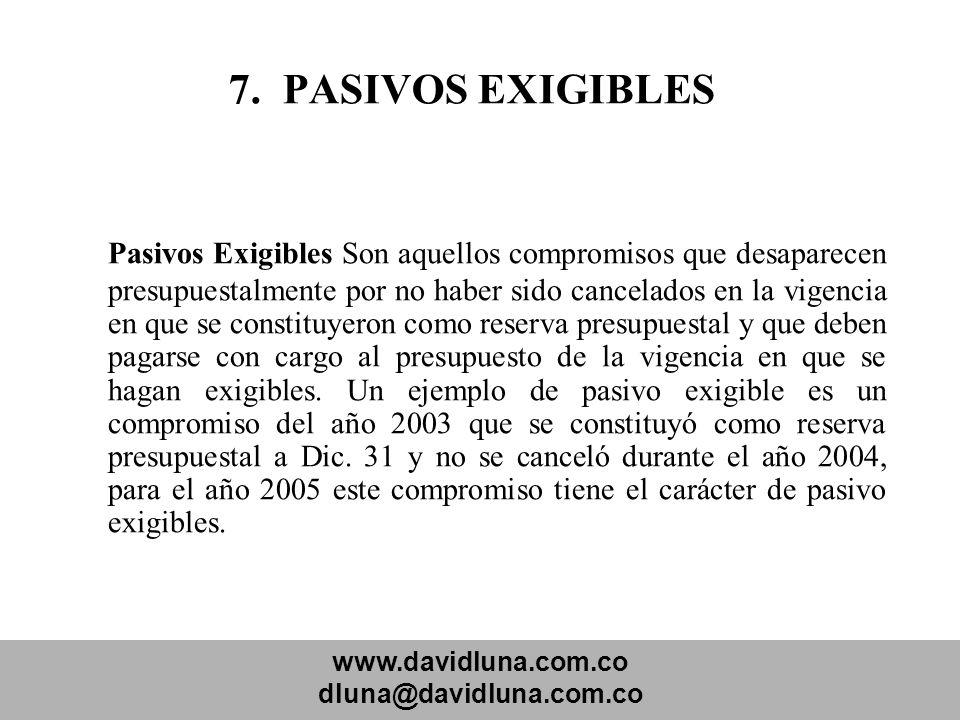www.davidluna.com.co dluna@davidluna.com.co 7. PASIVOS EXIGIBLES Pasivos Exigibles Son aquellos compromisos que desaparecen presupuestalmente por no h
