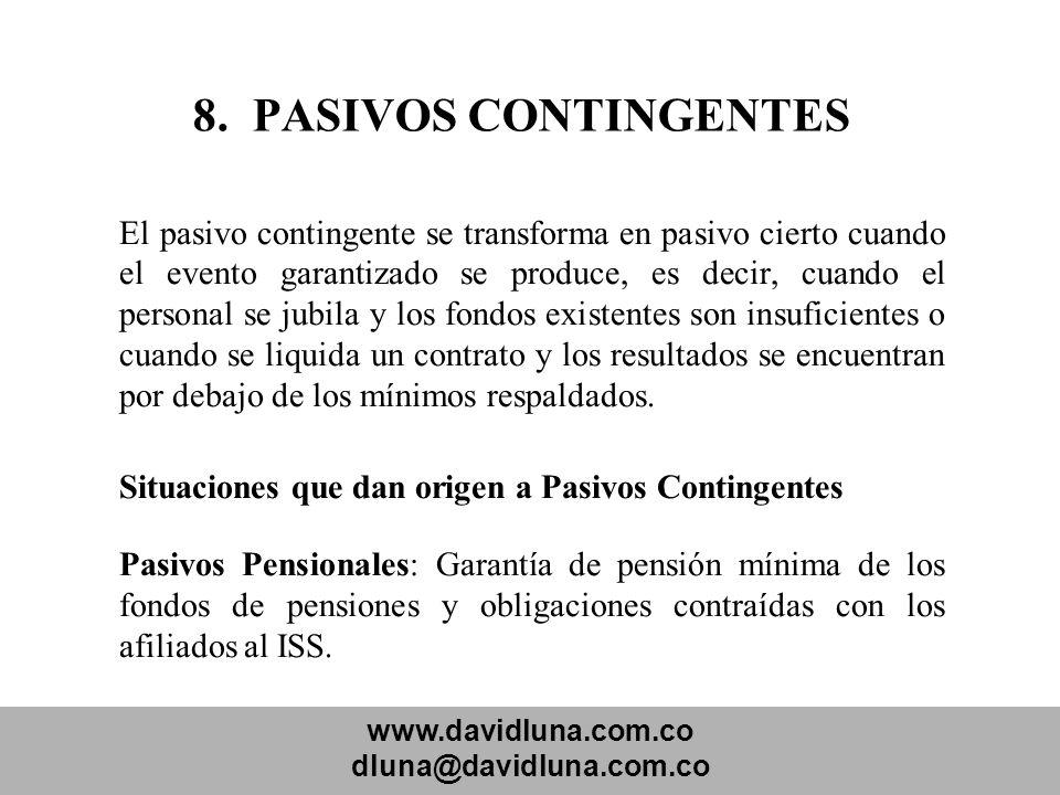 www.davidluna.com.co dluna@davidluna.com.co 8. PASIVOS CONTINGENTES El pasivo contingente se transforma en pasivo cierto cuando el evento garantizado