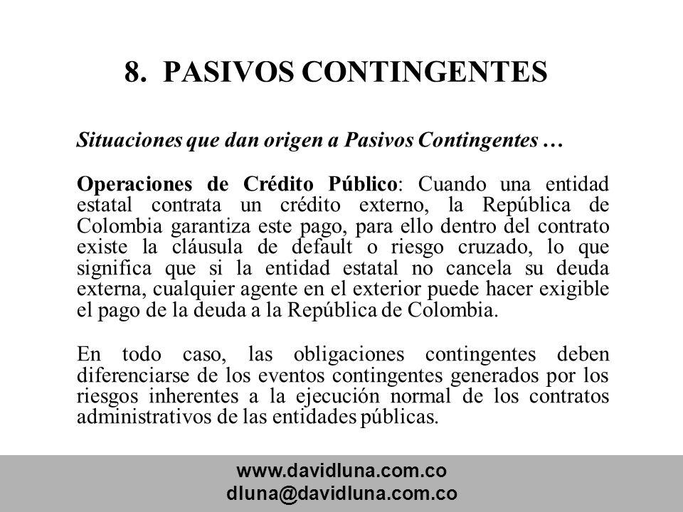 www.davidluna.com.co dluna@davidluna.com.co 8. PASIVOS CONTINGENTES Situaciones que dan origen a Pasivos Contingentes … Operaciones de Crédito Público