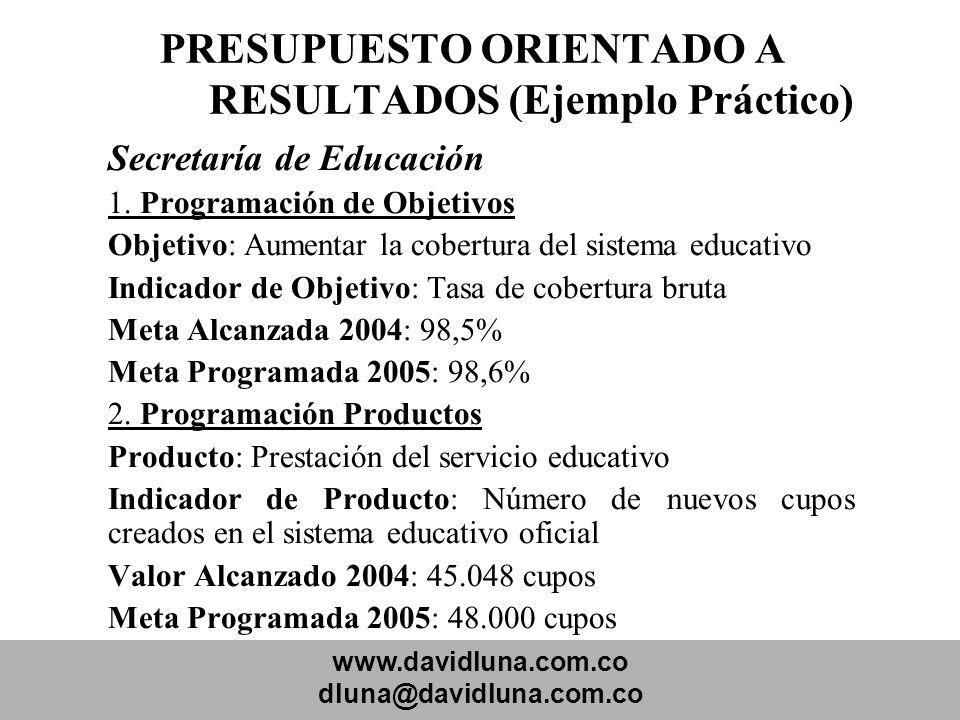www.davidluna.com.co dluna@davidluna.com.co PRESUPUESTO ORIENTADO A RESULTADOS (Ejemplo Práctico) Secretaría de Educación 1. Programación de Objetivos