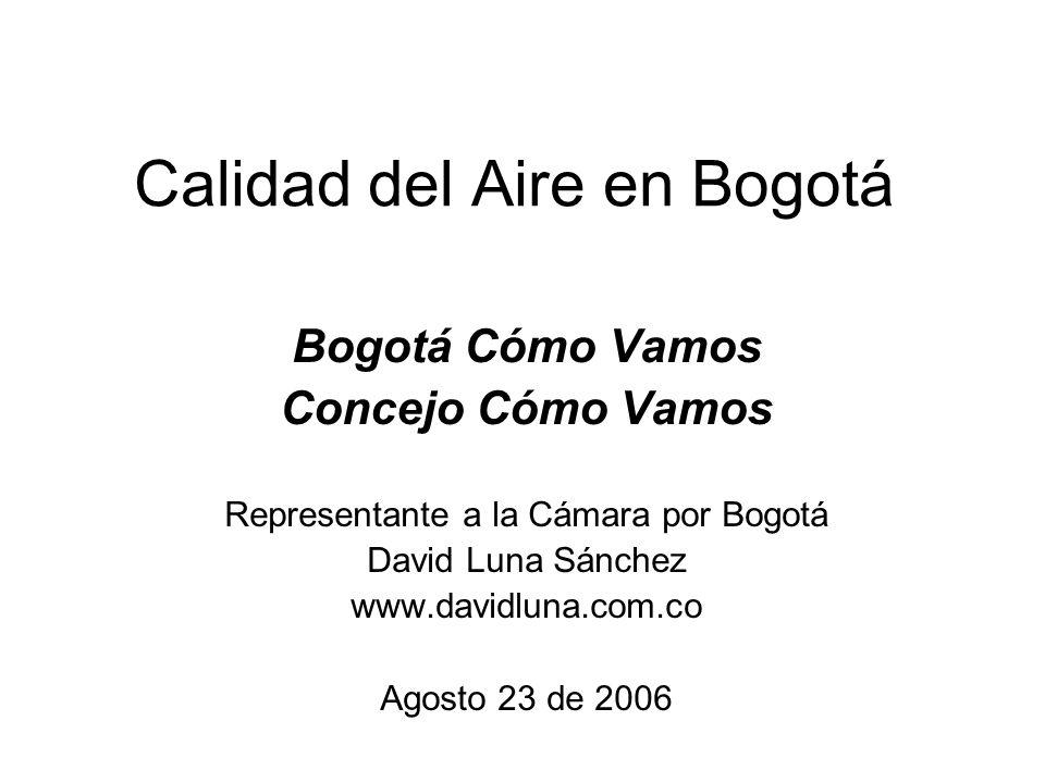 Calidad del Aire en Bogotá Bogotá Cómo Vamos Concejo Cómo Vamos Representante a la Cámara por Bogotá David Luna Sánchez www.davidluna.com.co Agosto 23 de 2006