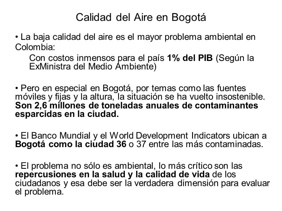 Calidad del Aire en Bogotá La baja calidad del aire es el mayor problema ambiental en Colombia: Con costos inmensos para el país 1% del PIB (Según la ExMinistra del Medio Ambiente) Pero en especial en Bogotá, por temas como las fuentes móviles y fijas y la altura, la situación se ha vuelto insostenible.