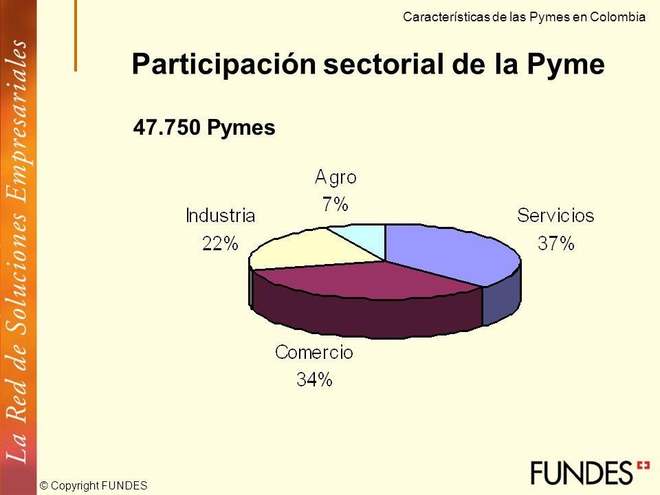 © Copyright FUNDES Las Pymes representan el 9% del parque empresarial colombiano Características de las Pymes en Colombia 532 mil empresas