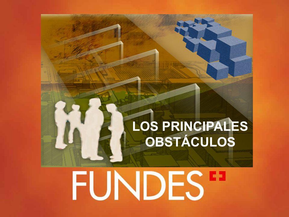 © Copyright FUNDES Percepción de los intermediarios Obstáculos 1Acceso al Financiamiento 2Situación económica del país 3Sistema tributario 4Acceso al