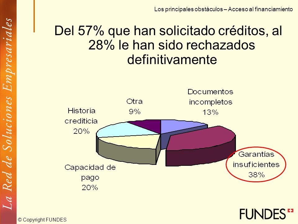 © Copyright FUNDES El 64% no lo han necesitado. El 22% considera inadecuadas las condiciones. Del 57% que lo ha requerido, a la mitad le han sido rech