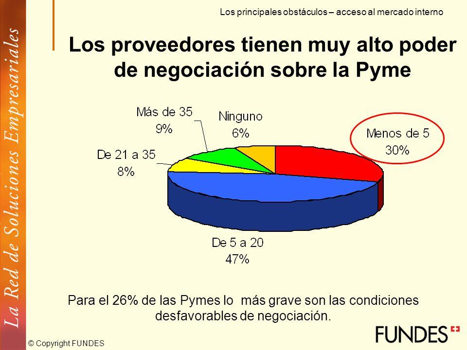 © Copyright FUNDES La competencia desleal es lo que más obstaculiza el acceso al mercado interno Se manifiesta en contrabando, informalidad y evasión
