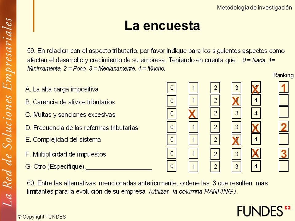 © Copyright FUNDES Fase Cuantitativa Investigación de campo (2003) Encuesta empresarial: Tamaño de la muestra efectiva: 687 encuestas (37% medianas y