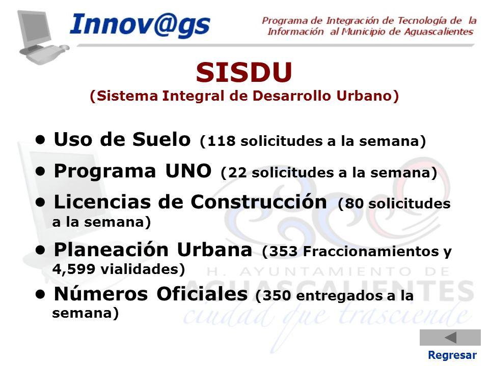 SISDU (Sistema Integral de Desarrollo Urbano) Uso de Suelo (118 solicitudes a la semana) Programa UNO (22 solicitudes a la semana) Licencias de Constr