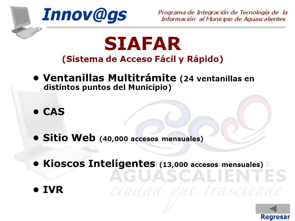 SIAFAR (Sistema de Acceso Fácil y Rápido) Ventanillas Multitrámite (24 ventanillas en distintos puntos del Municipio) CAS Sitio Web (40,000 accesos me