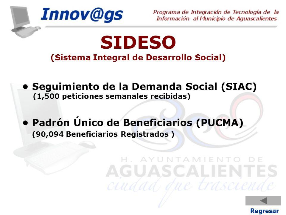 SIDESO (Sistema Integral de Desarrollo Social) Seguimiento de la Demanda Social (SIAC) (1,500 peticiones semanales recibidas) Padrón Único de Benefici