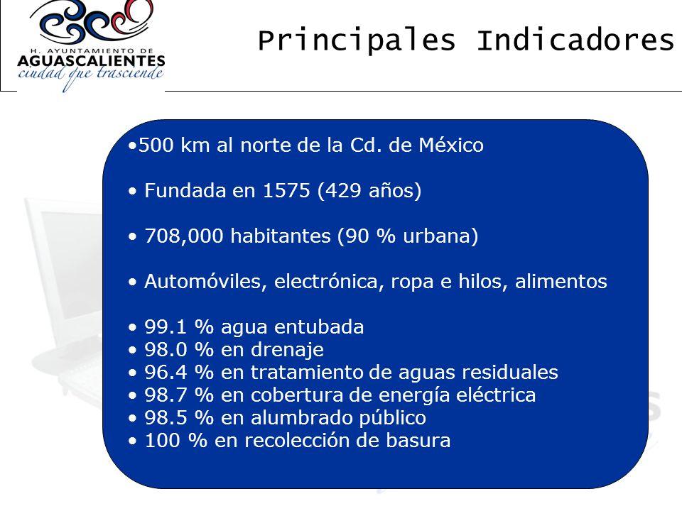 Indicadores 500 km al norte de la Cd. de México Fundada en 1575 (429 años) 708,000 habitantes (90 % urbana) Automóviles, electrónica, ropa e hilos, al