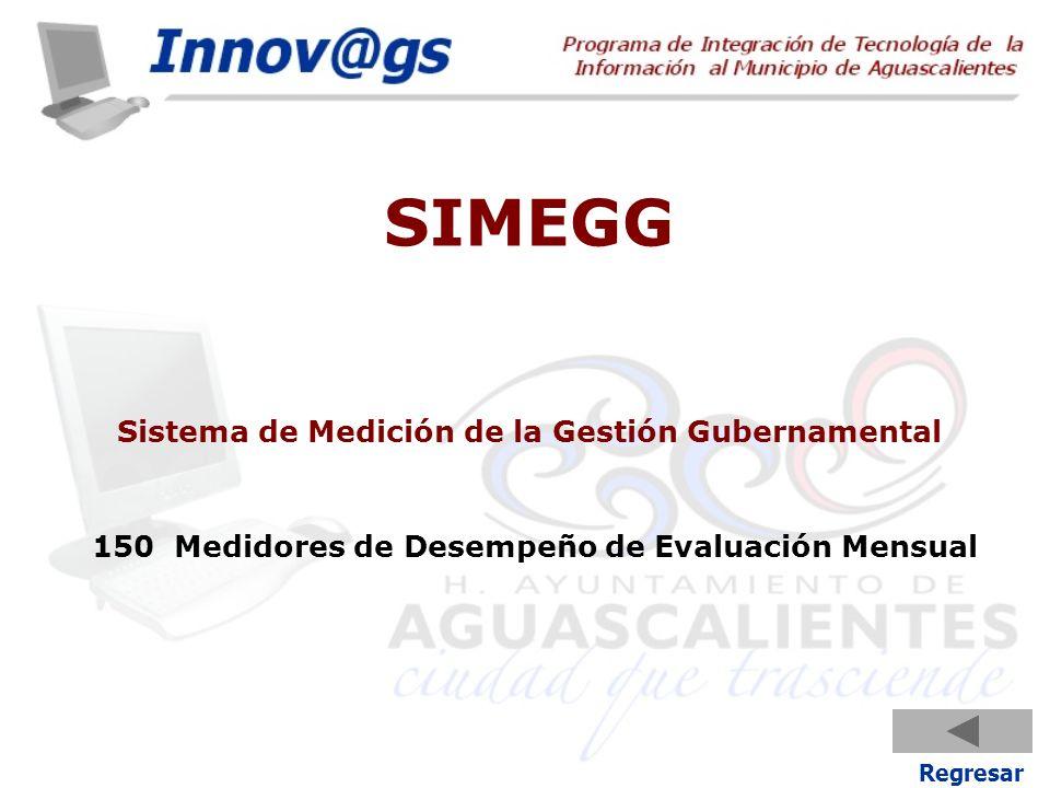 SIMEGG Sistema de Medición de la Gestión Gubernamental 150 Medidores de Desempeño de Evaluación Mensual