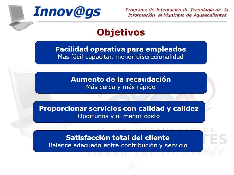 Objetivos Facilidad operativa para empleados Mas fácil capacitar, menor discrecionalidad Proporcionar servicios con calidad y calidez Oportunos y al m