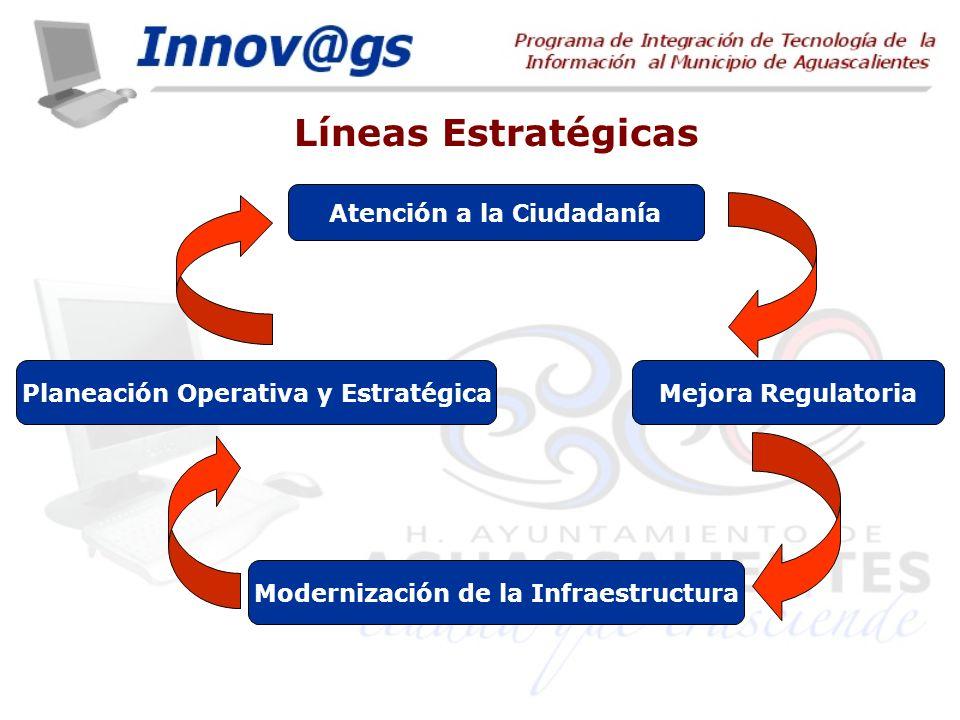 Líneas Estratégicas Atención a la Ciudadanía Mejora Regulatoria Modernización de la Infraestructura Planeación Operativa y Estratégica