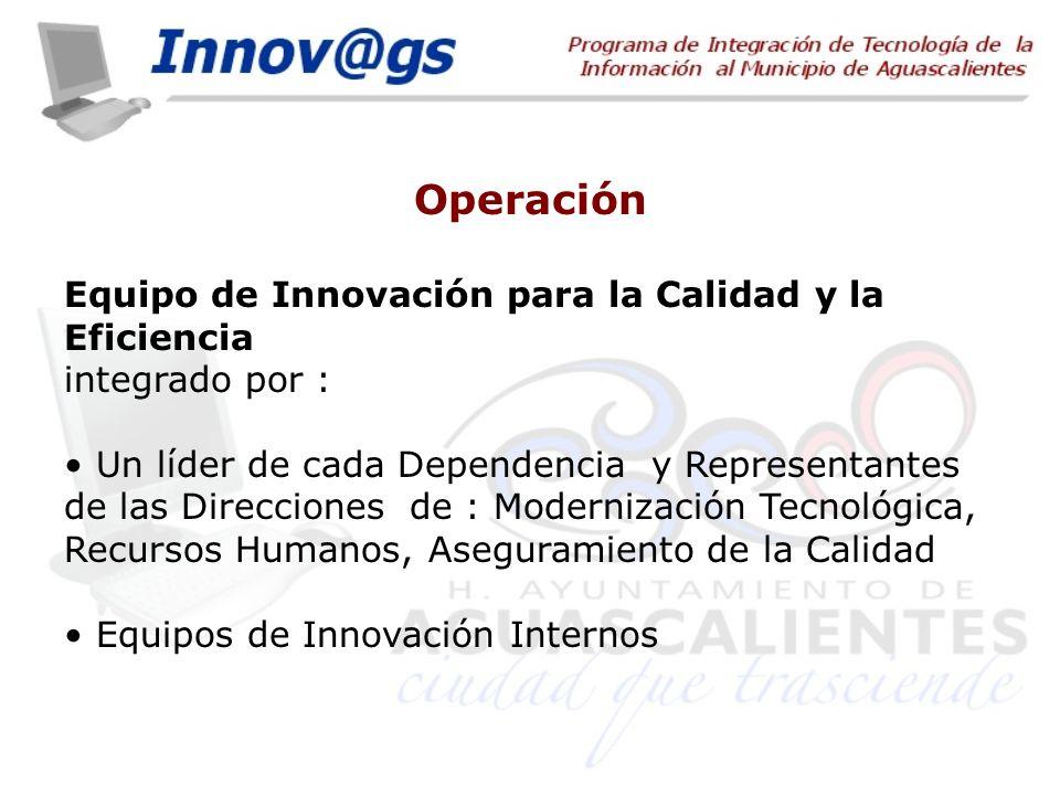 Operación Equipo de Innovación para la Calidad y la Eficiencia integrado por : Un líder de cada Dependencia y Representantes de las Direcciones de : M