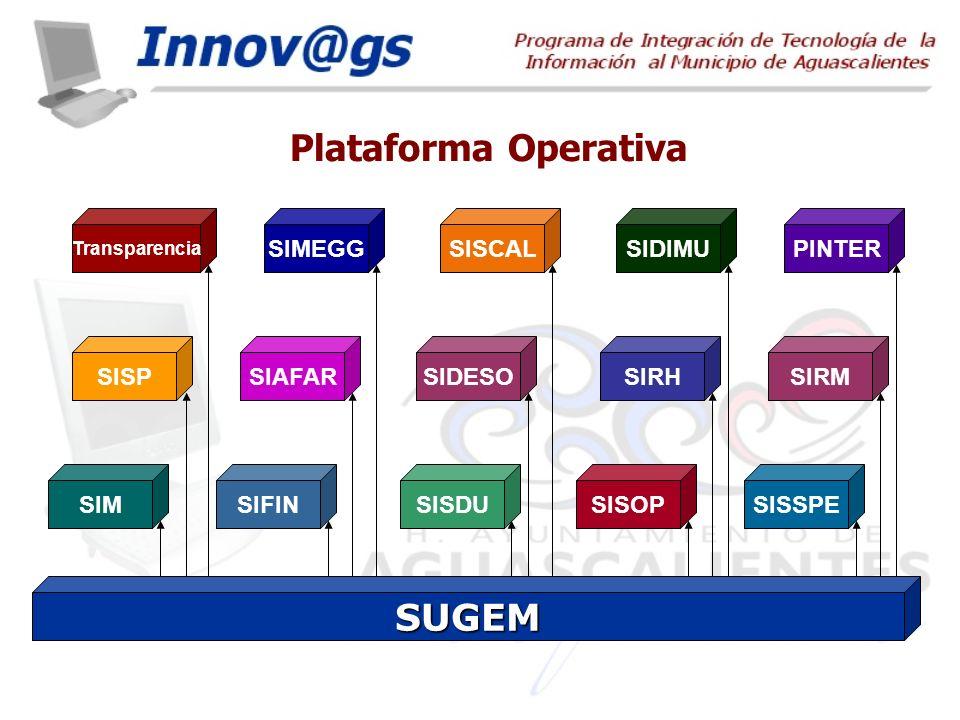 Plataforma Operativa SUGEM SIM SIRM SISSPE SIRHSIDESOSIAFARSISP SISOPSISDUSIFIN PINTERSIDIMUSISCALSIMEGG Transparencia