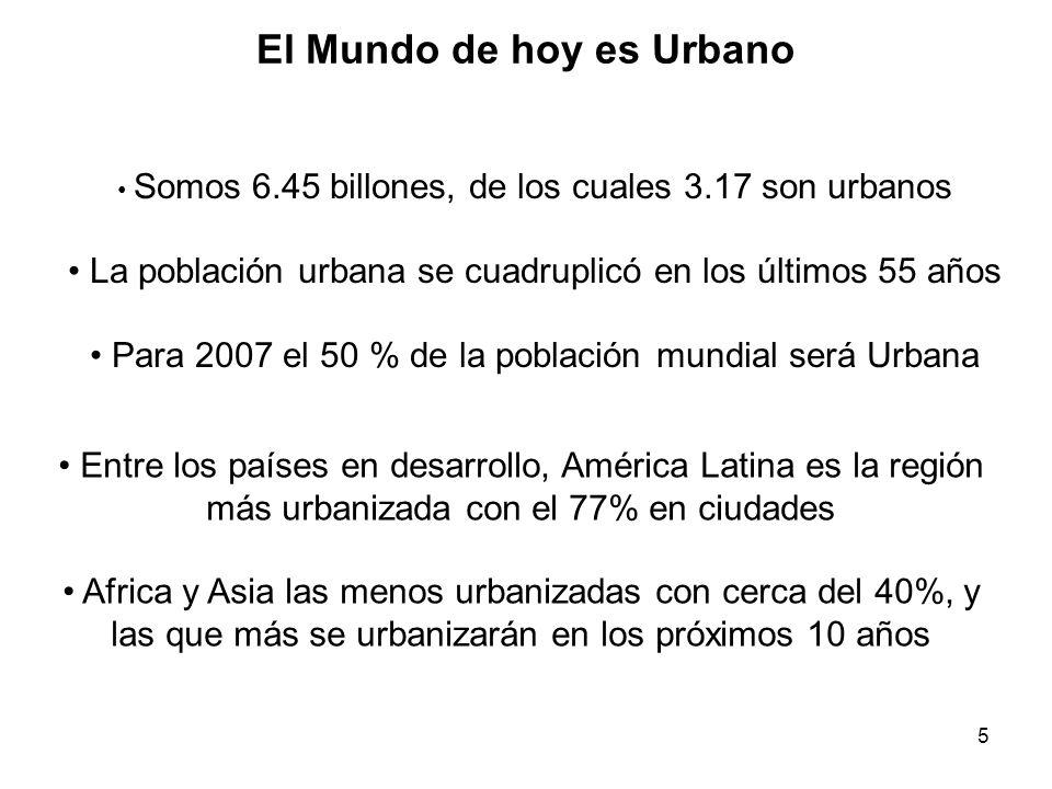 5 El Mundo de hoy es Urbano Somos 6.45 billones, de los cuales 3.17 son urbanos La población urbana se cuadruplicó en los últimos 55 años Para 2007 el 50 % de la población mundial será Urbana Entre los países en desarrollo, América Latina es la región más urbanizada con el 77% en ciudades Africa y Asia las menos urbanizadas con cerca del 40%, y las que más se urbanizarán en los próximos 10 años