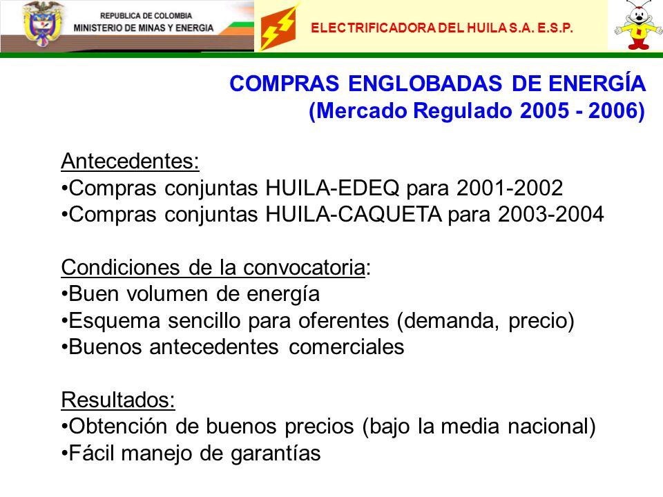 ELECTRIFICADORA DEL HUILA S.A. E.S.P. COMPRAS ENGLOBADAS DE ENERGÍA (Mercado Regulado 2005 - 2006) Antecedentes: Compras conjuntas HUILA-EDEQ para 200