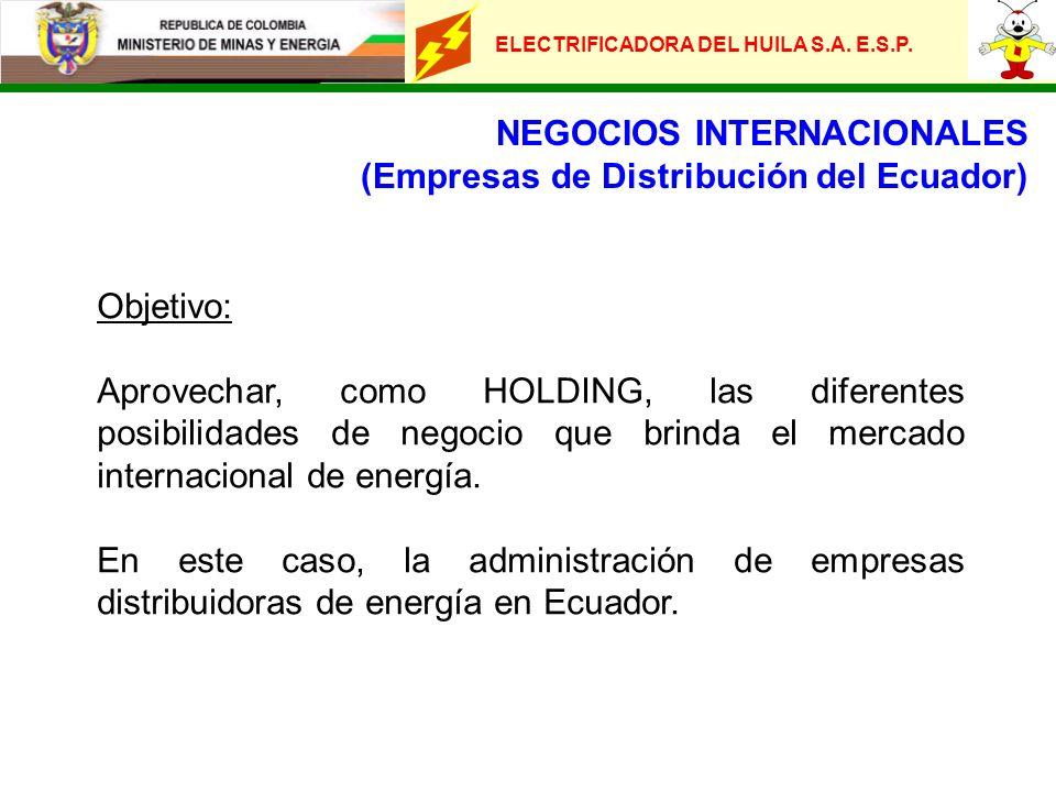 ELECTRIFICADORA DEL HUILA S.A. E.S.P. NEGOCIOS INTERNACIONALES (Empresas de Distribución del Ecuador) Objetivo: Aprovechar, como HOLDING, las diferent