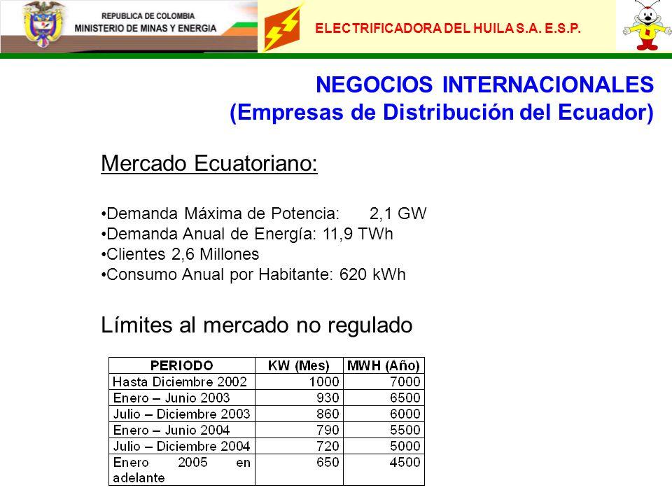 ELECTRIFICADORA DEL HUILA S.A. E.S.P. NEGOCIOS INTERNACIONALES (Empresas de Distribución del Ecuador) Mercado Ecuatoriano: Demanda Máxima de Potencia: