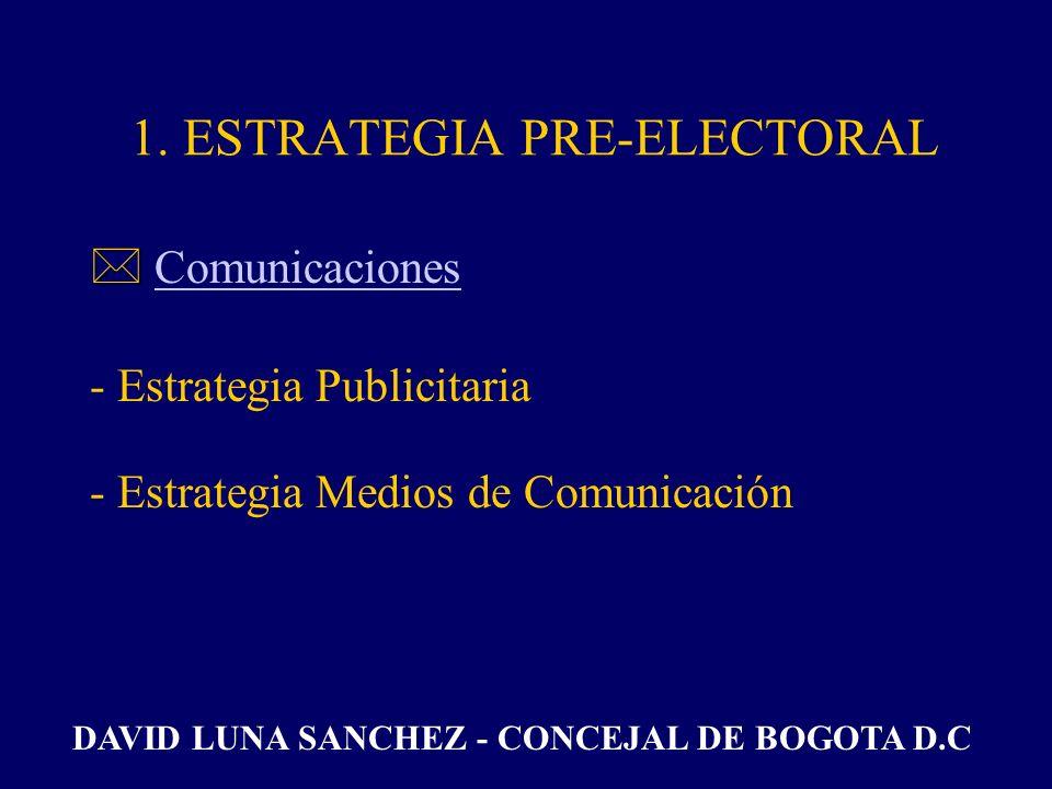 * * ComunicacionesComunicaciones - Estrategia Publicitaria - Estrategia Medios de Comunicación 1.