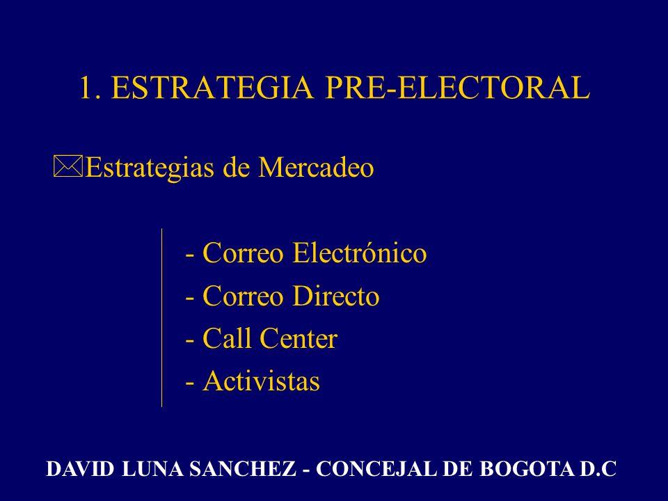 * * ComunicacionesComunicaciones - Estrategia Publicitaria - Estrategia Medios de Comunicación 1. ESTRATEGIA PRE-ELECTORAL DAVID LUNA SANCHEZ - CONCEJ