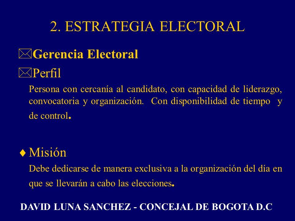 * Gerencia Electoral Estrategia día de elecciones Desarrollo día de elecciones Activismo/Publicidad Testigos Electorales 2. ESTRATEGIA ELECTORAL DAVID