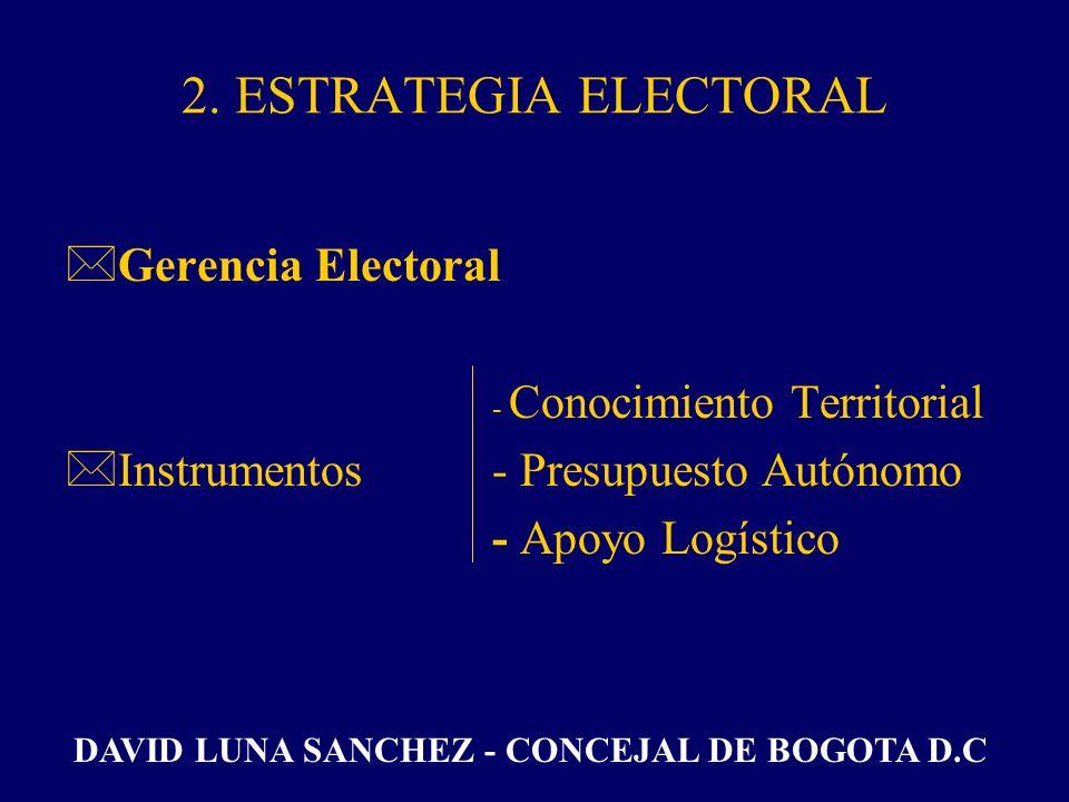 *Gerencia Electoral *Perfil Persona con cercanía al candidato, con capacidad de liderazgo, convocatoria y organización. Con disponibilidad de tiempo y