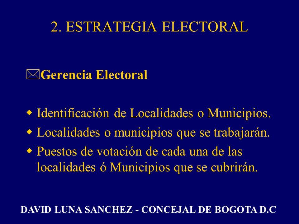 2. ESTRATEGIA ELECTORAL *Gerencia Electoral - Conocimiento Territorial *Instrumentos- Presupuesto Autónomo - Apoyo Logístico DAVID LUNA SANCHEZ - CONC