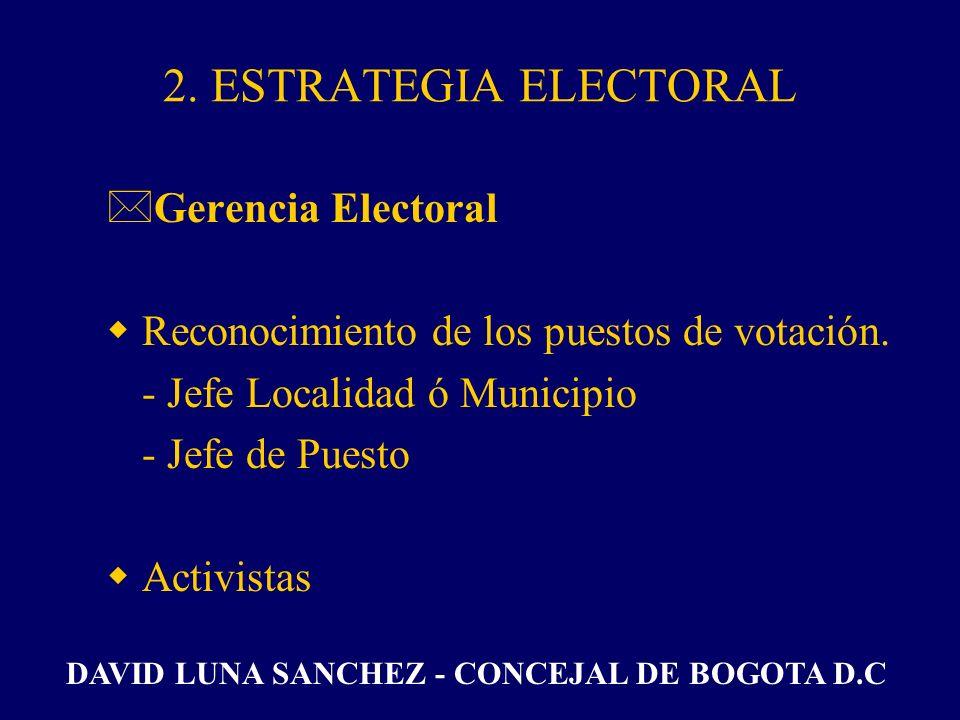 *Gerencia Electoral Identificación de Localidades o Municipios. Localidades o municipios que se trabajarán. Puestos de votación de cada una de las loc