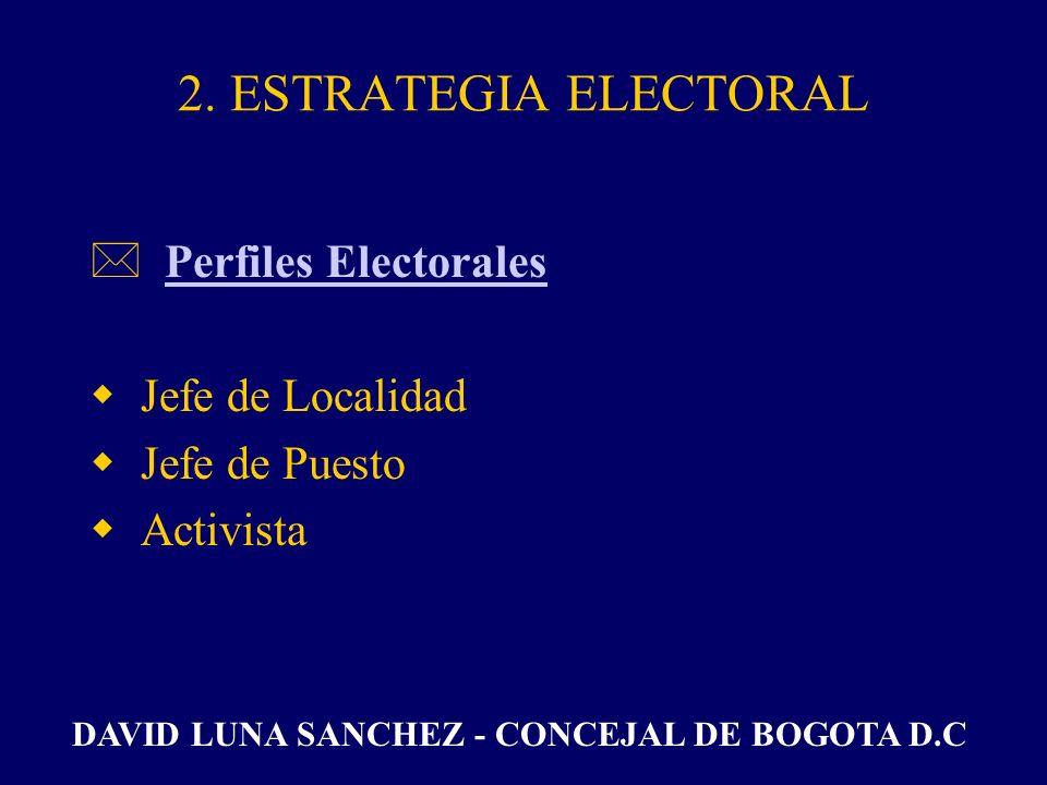 *Gerencia Electoral Reconocimiento de los puestos de votación. - Jefe Localidad ó Municipio - Jefe de Puesto Activistas 2. ESTRATEGIA ELECTORAL DAVID