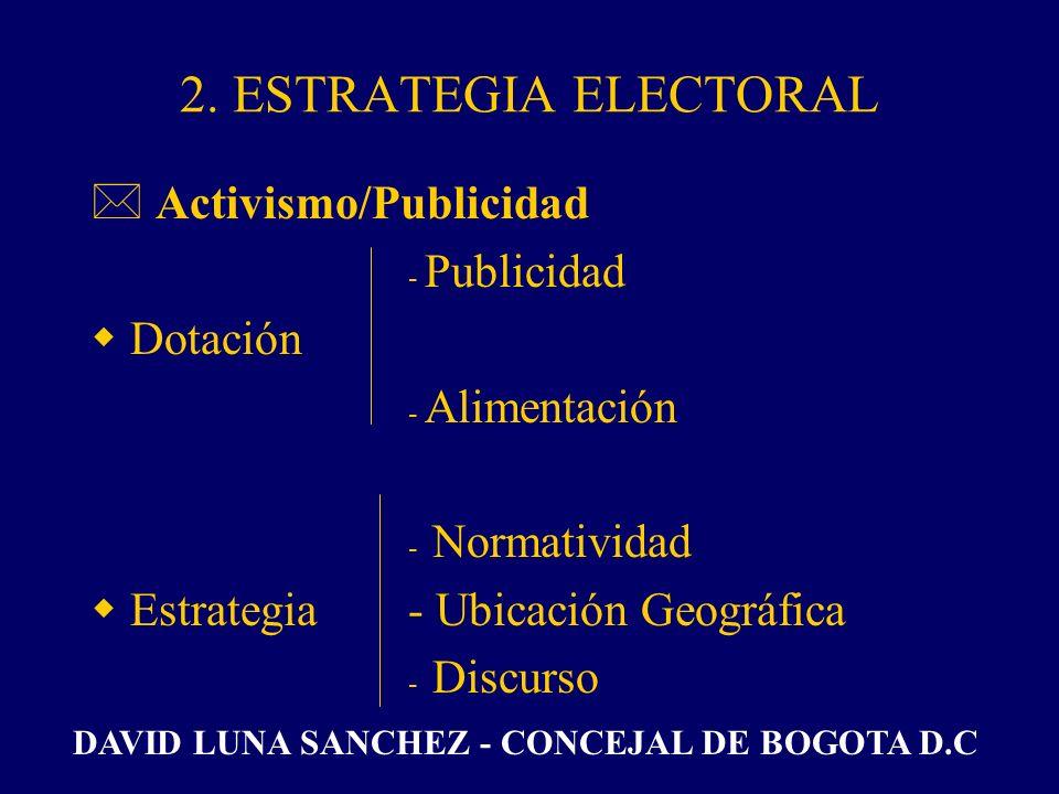 * Perfiles ElectoralesPerfiles Electorales Jefe de Localidad Jefe de Puesto Activista 2. ESTRATEGIA ELECTORAL DAVID LUNA SANCHEZ - CONCEJAL DE BOGOTA
