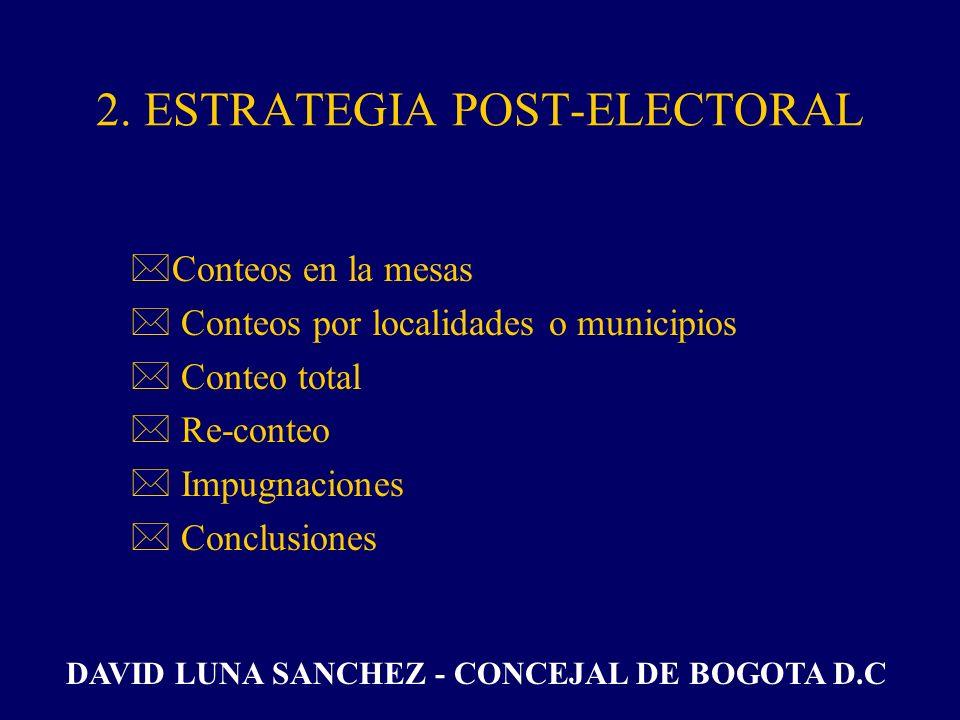 * Testigos ElectoralesTestigos Electorales Legislación Documentación Entrenamiento 2. ESTRATEGIA ELECTORAL DAVID LUNA SANCHEZ - CONCEJAL DE BOGOTA D.C
