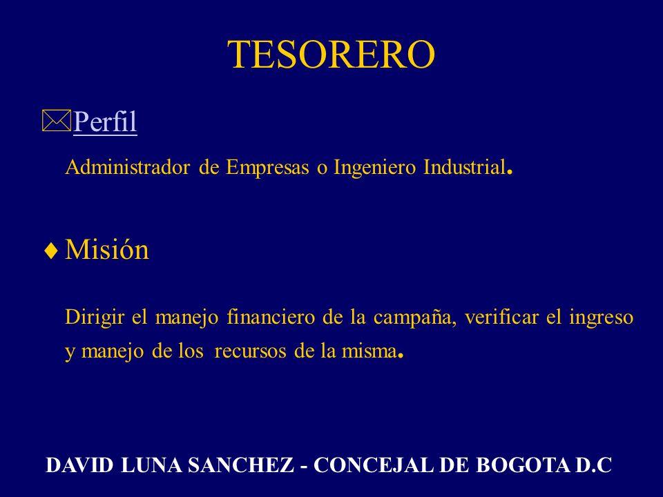REVISOR FISCAL *PerfilPerfil Contador Público Titulado, con conocimientos en derecho tributario y análisis financiero. Con experiencia laboral certifi
