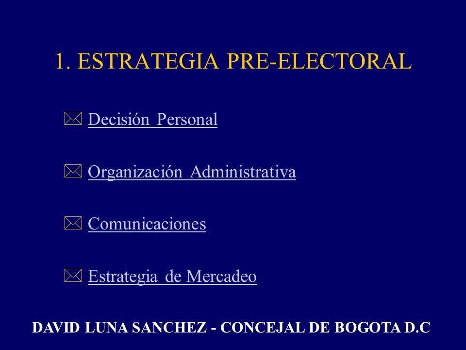 1. ESTRATEGIA PRE-ELECTORAL 2. ESTRATEGIA ELECTORAL 3. ESTRATEGIA POST-ELECTORALESTRATEGIA PRE-ELECTORALESTRATEGIA ELECTORALESTRATEGIA POST-ELECTORAL