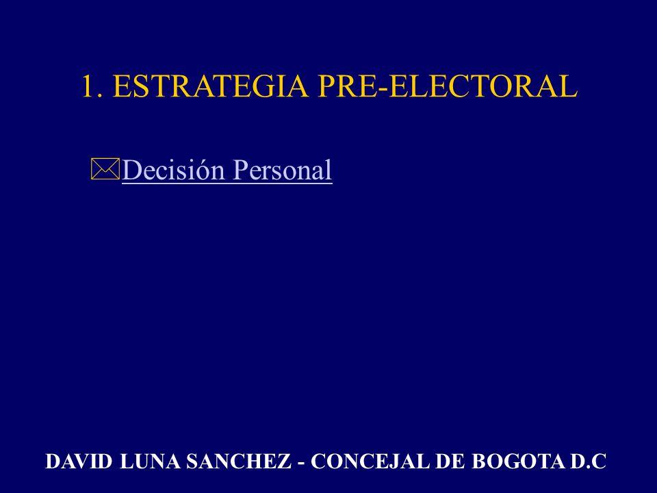1. ESTRATEGIA PRE-ELECTORAL * Decisión PersonalDecisión Personal * Organización AdministrativaOrganización Administrativa * ComunicacionesComunicacion