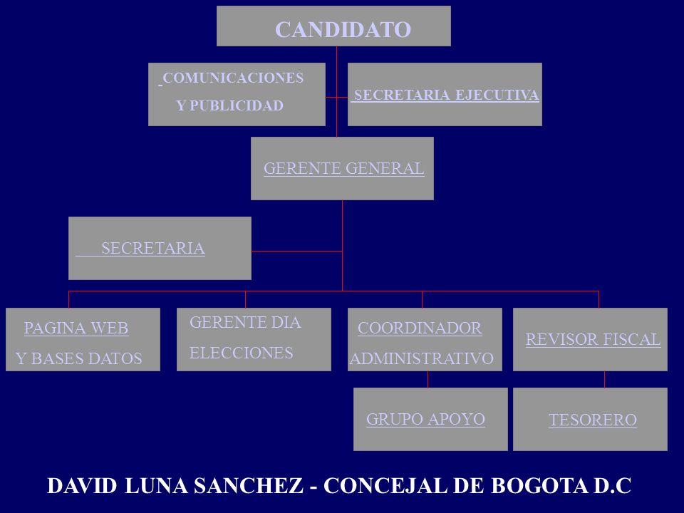 1. ESTRATEGIA PRE-ELECTORAL * Organización Administrativa - Organigrama Administrativo Organigrama Administrativo Sistemas - Organigrama PolíticoOrgan