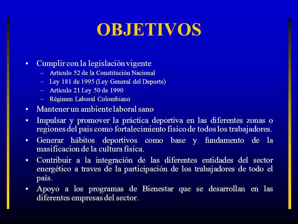 OBJETIVOS Cumplir con la legislación vigente –Artículo 52 de la Constitución Nacional –Ley 181 de 1995 (Ley General del Deporte) –Artículo 21 Ley 50 d