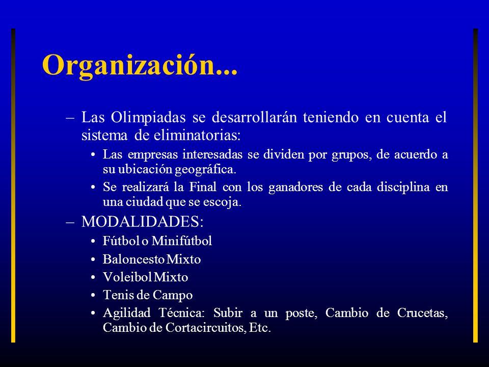 Organización... –Las Olimpiadas se desarrollarán teniendo en cuenta el sistema de eliminatorias: Las empresas interesadas se dividen por grupos, de ac