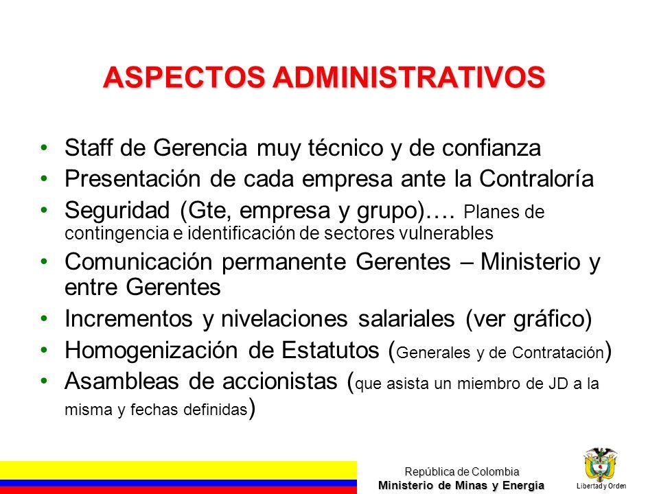 República de Colombia Ministerio de Minas y Energía Libertad y Orden ASPECTOS ADMINISTRATIVOS Staff de Gerencia muy técnico y de confianza Presentació