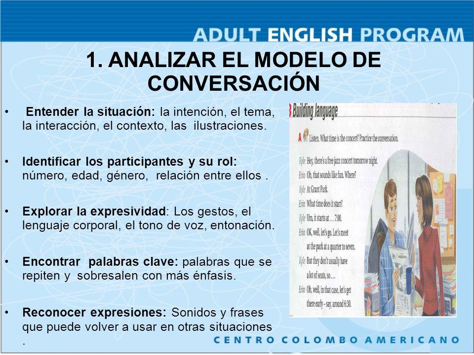 1. ANALIZAR EL MODELO DE CONVERSACIÓN Entender la situación: la intención, el tema, la interacción, el contexto, las ilustraciones. Identificar los pa