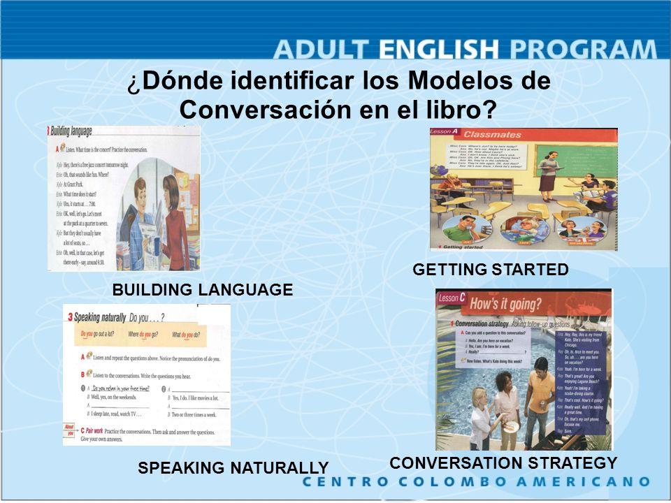 ¿Dónde identificar los Modelos de Conversación en el libro? GETTING STARTED BUILDING LANGUAGE SPEAKING NATURALLY CONVERSATION STRATEGY