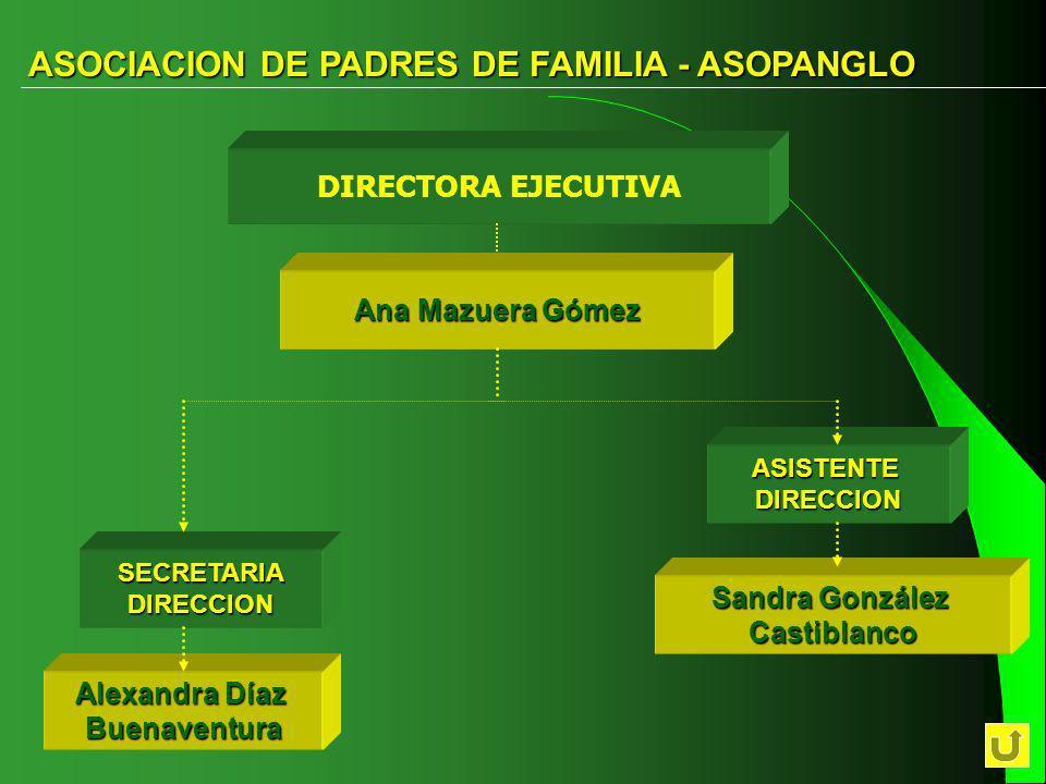 JUNTA DIRECTIVA Seis (6) miembros ordinarios de la Asociación elegidos por la Asamblea General. Presidente del Consejo de Padres de Familia. ASOCIACIO